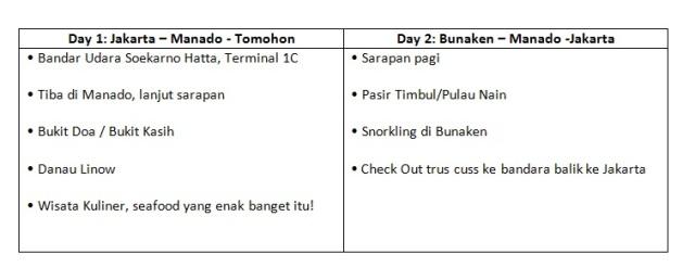 Itinerary liburan di Manado